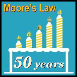Ley de Moore (50 years)
