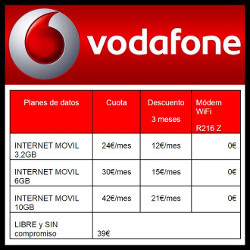 Vodafone 4G to WiFi (Tarifas)