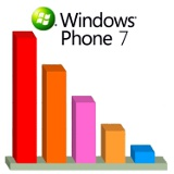 windows phone 7 - bajando